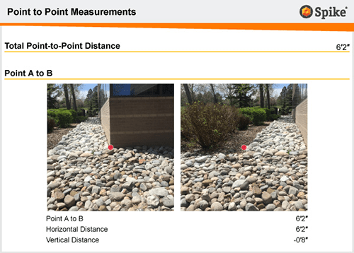 spike point to point measure